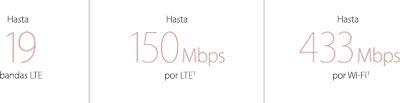 Hasta 19 bandas LTE. Hasta 150 Mbps por LTE. Hasta 433 Mbps por Wi-Fi.